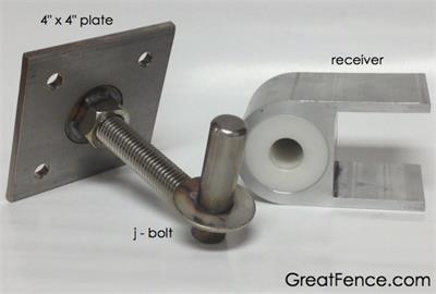 Greatfence.com HeavyDuty Gate Hinge
